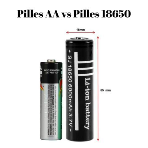Pilles_AA_vs_Pilles_18650_1_large.png?v=1571077635